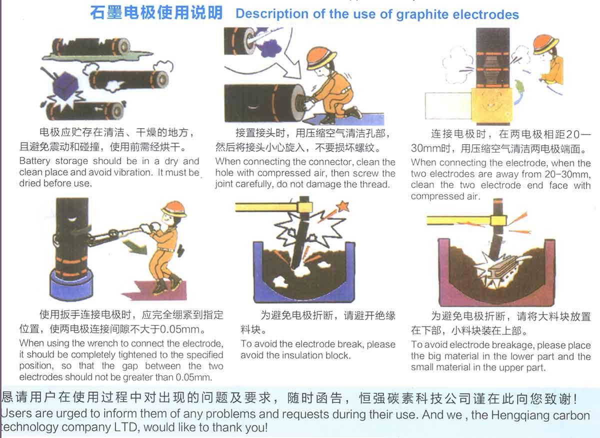 Graphite Electrode (HP)